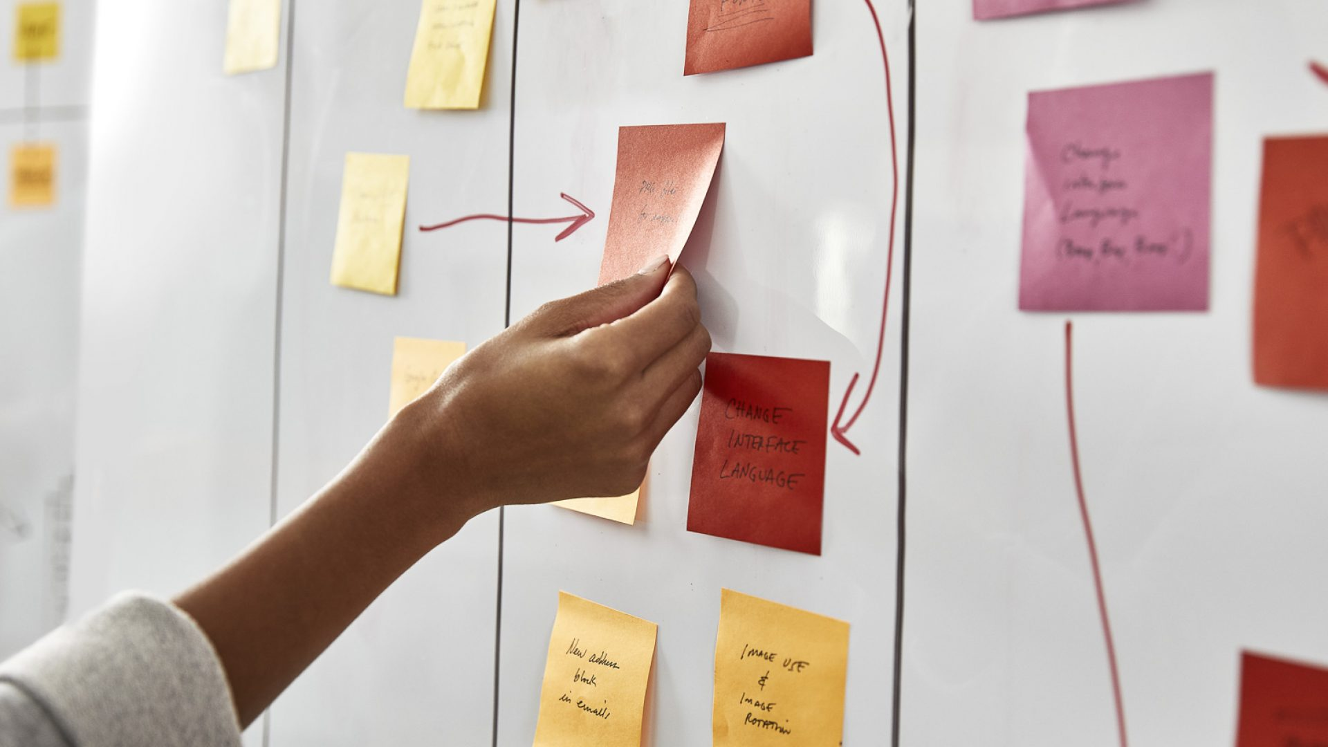 Our four step Empowerment Process is designed to uncover opportunity, even before the first napkin sketch.